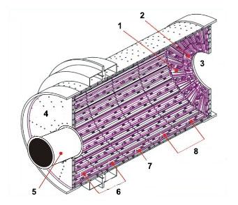 tritumosac molino de bolas y barras esquema